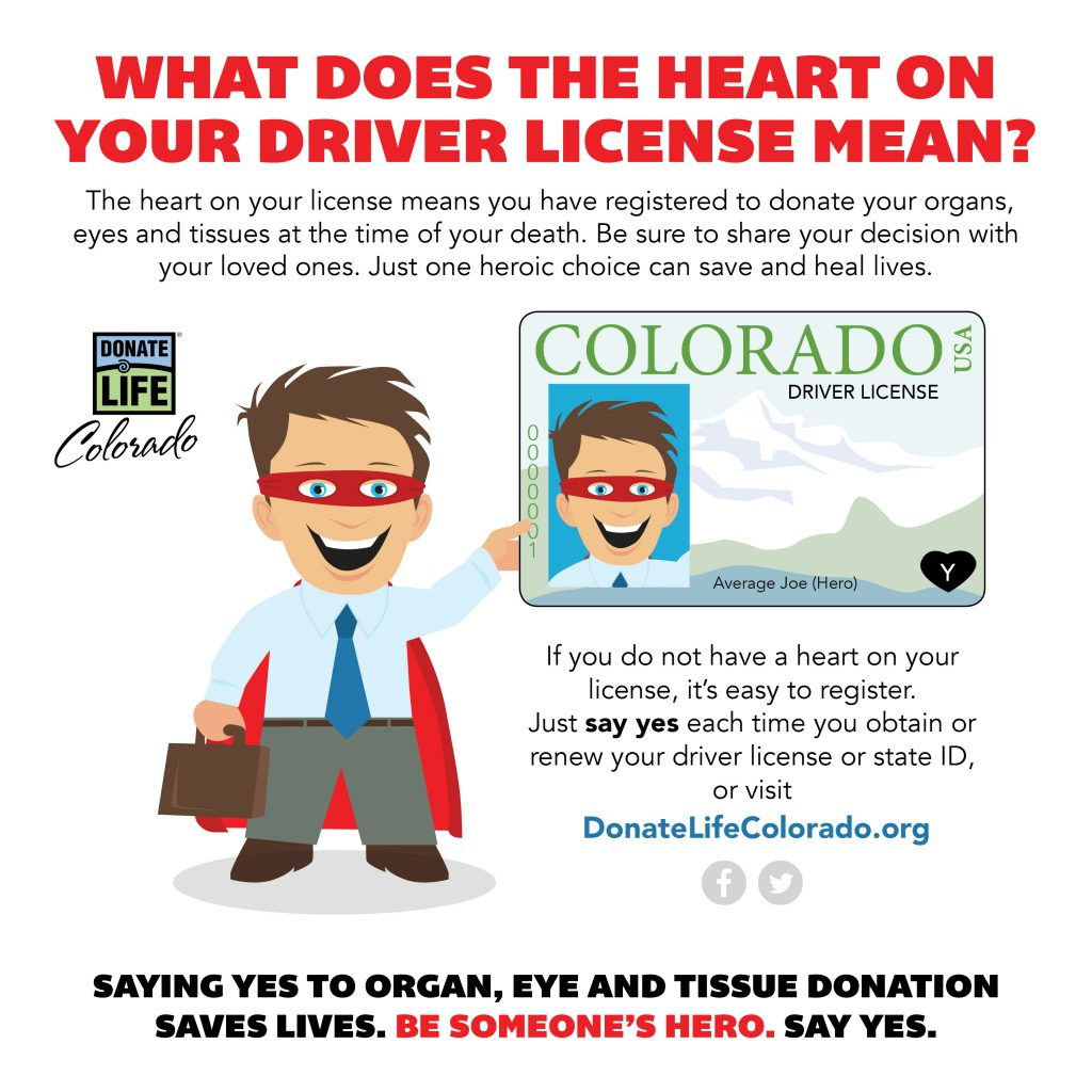 Organ and tissue donor registry, Donate Life Colorado, Donate Life Wyoming