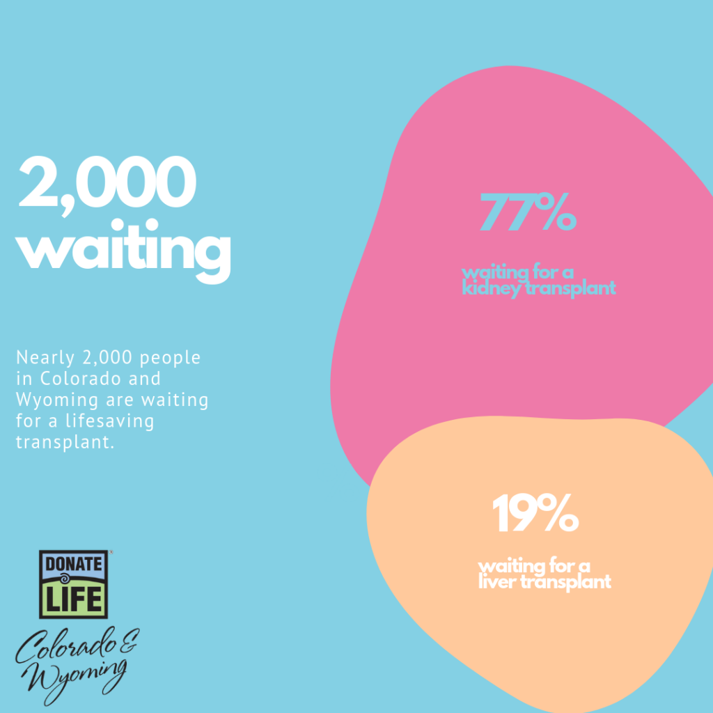 Living Donor graphic