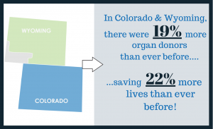 organ-donation-CO-WY