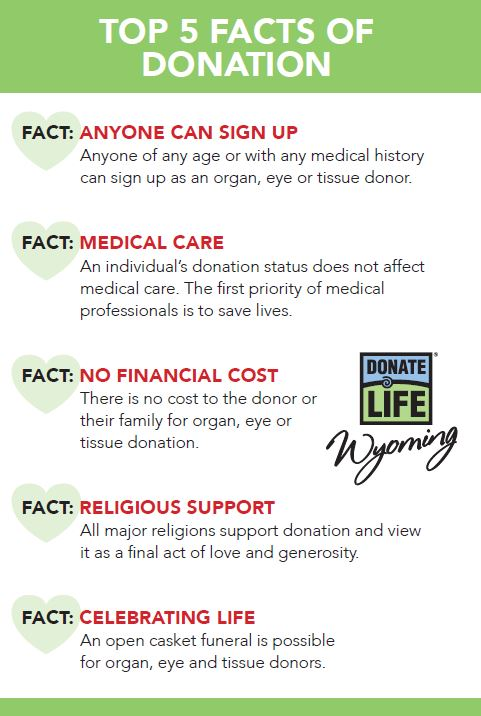Top 5 facts on organ donation